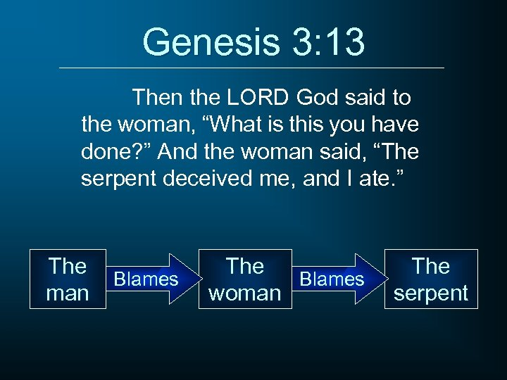"""Genesis 3: 13 Then the LORD God said to the woman, """"What is this"""