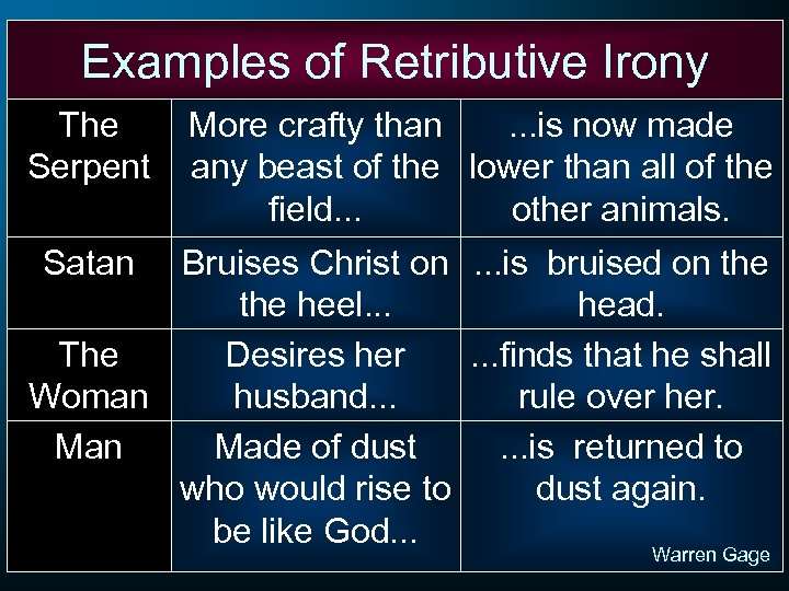 Examples of Retributive Irony The Serpent More crafty than. . . is now made