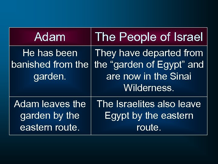 Adam The People of Israel He has been They have departed from banished from