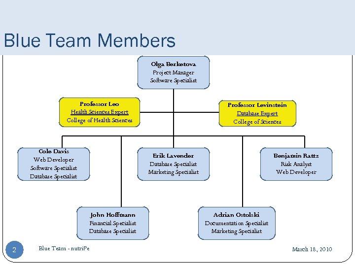 Blue Team Members Olga Berketova Project Manager Software Specialist Professor Leo Health Sciences Expert