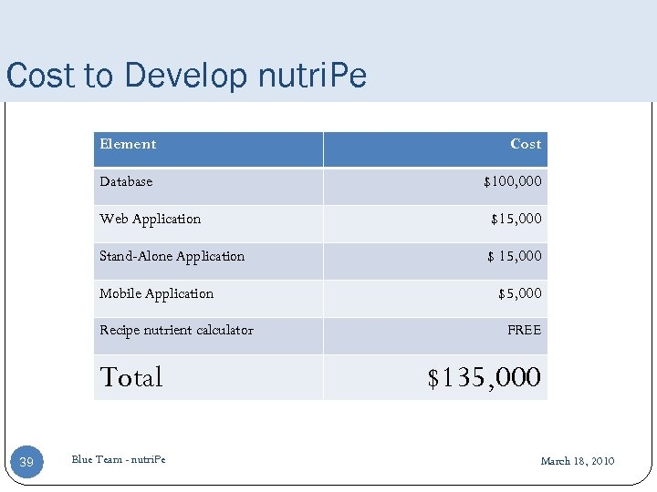 Cost to Develop nutri. Pe Element Cost Database $100, 000 Web Application $15, 000