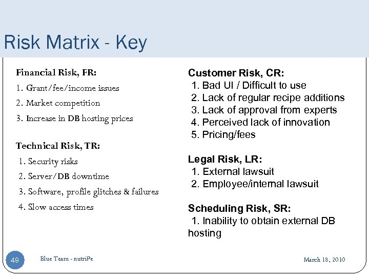Risk Matrix - Key Financial Risk, FR: 1. Grant/fee/income issues 2. Market competition 3.
