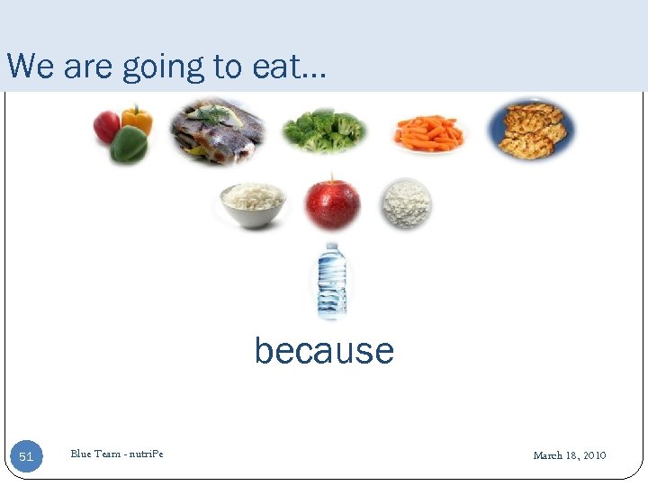 We are going to eat… because 51 Blue Team - nutri. Pe March 18,
