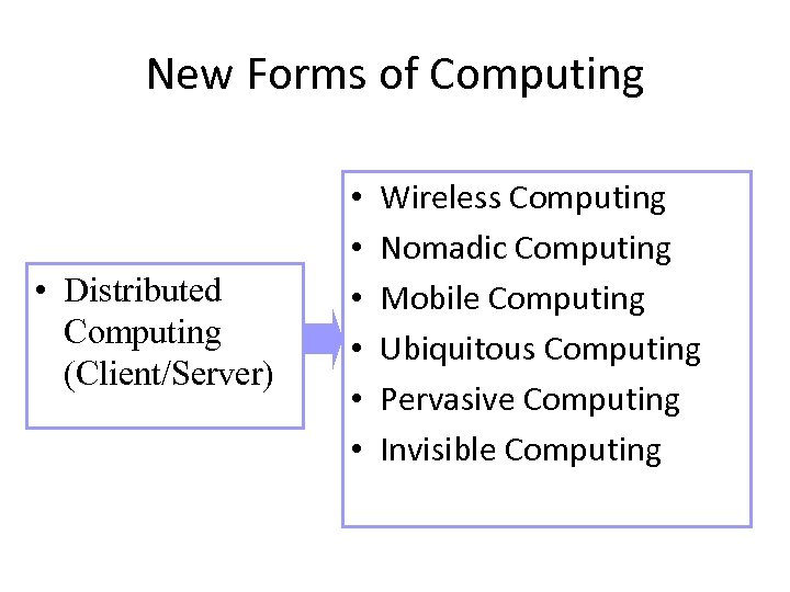 New Forms of Computing • Distributed Computing (Client/Server) • • • Wireless Computing Nomadic