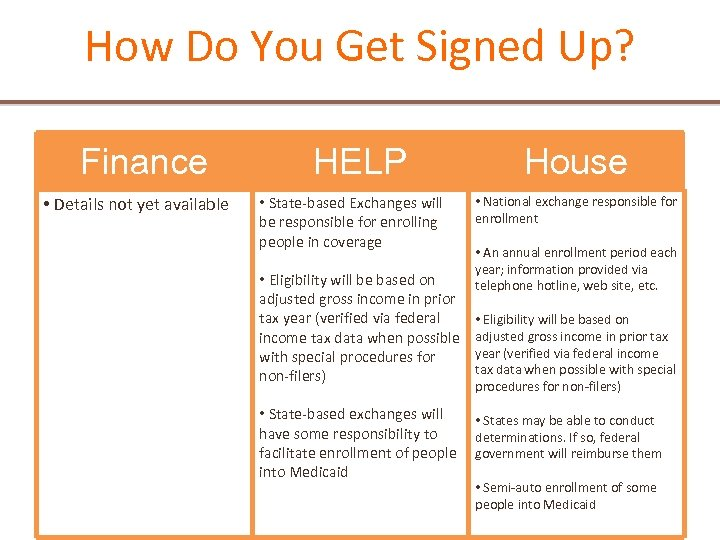 How Do You Get Signed Up? Finance • Details not yet available HELP •