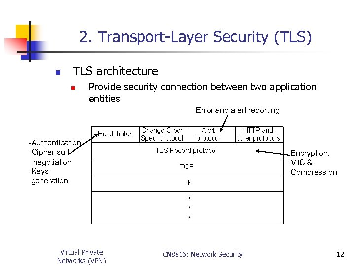 2. Transport-Layer Security (TLS) n TLS architecture n Provide security connection between two application