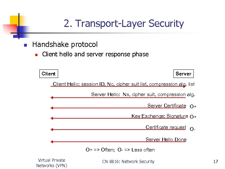2. Transport-Layer Security n Handshake protocol n Client hello and server response phase Client