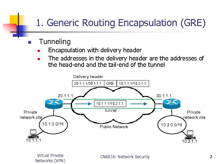 1. Generic Routing Encapsulation (GRE) n Tunneling n n Encapsulation with delivery header The