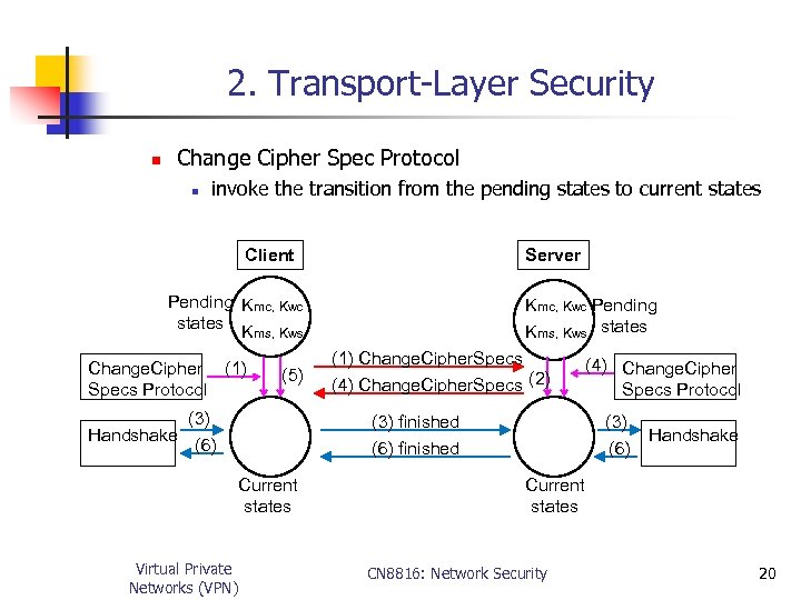 2. Transport-Layer Security n Change Cipher Spec Protocol n invoke the transition from the