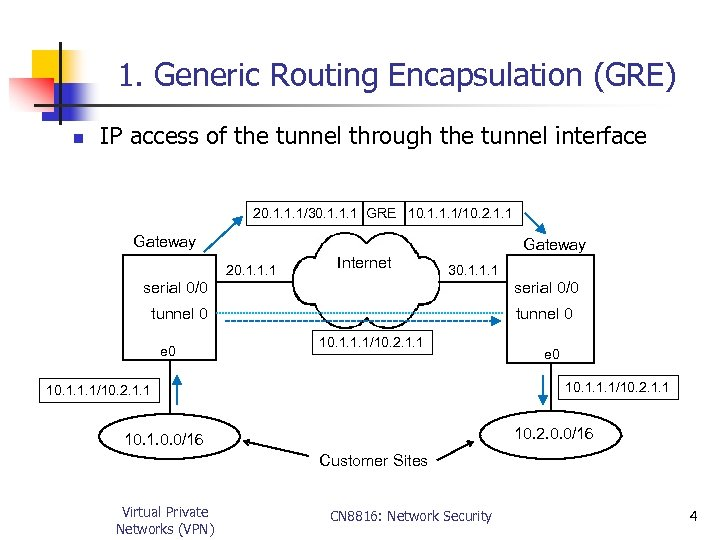 1. Generic Routing Encapsulation (GRE) n IP access of the tunnel through the tunnel