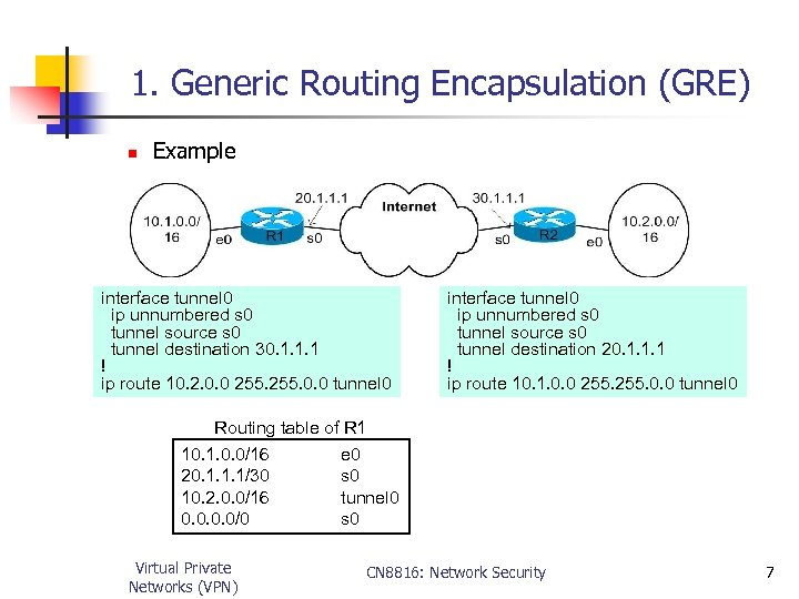 1. Generic Routing Encapsulation (GRE) n Example interface tunnel 0 ip unnumbered s 0