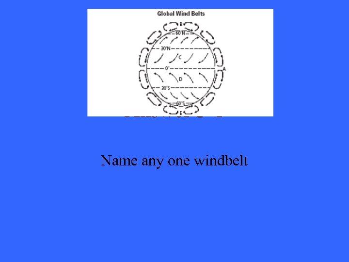 Answer 3 -1 Name any one windbelt