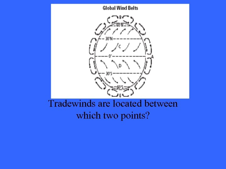 Answer 3 -3 Tradewinds are located between which two points?