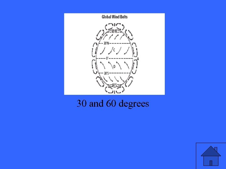 Question 3 -4 30 and 60 degrees