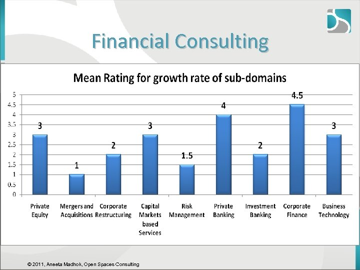Financial Consulting © 2011, Aneeta Madhok, Open Spaces Consulting