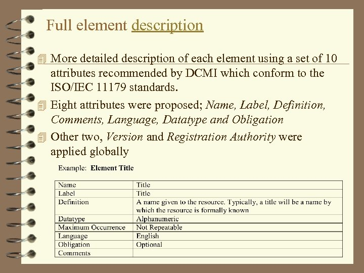 Full element description 4 More detailed description of each element using a set of