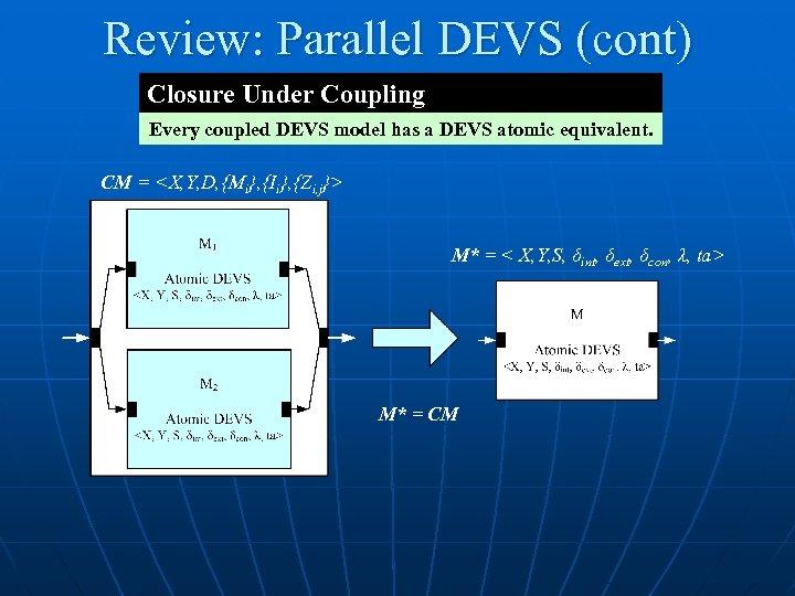 Review: Parallel DEVS (cont) Closure Under Coupling Every coupled DEVS model has a DEVS