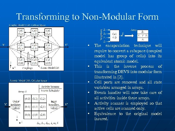 Transforming to Non-Modular Form • • • The encapsulation technique will require to convert