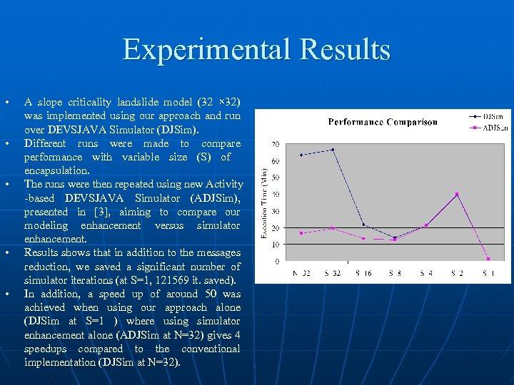 Experimental Results • • • A slope criticality landslide model (32 × 32) was