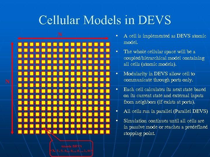 Cellular Models in DEVS N • A cell is implemented as DEVS atomic model.