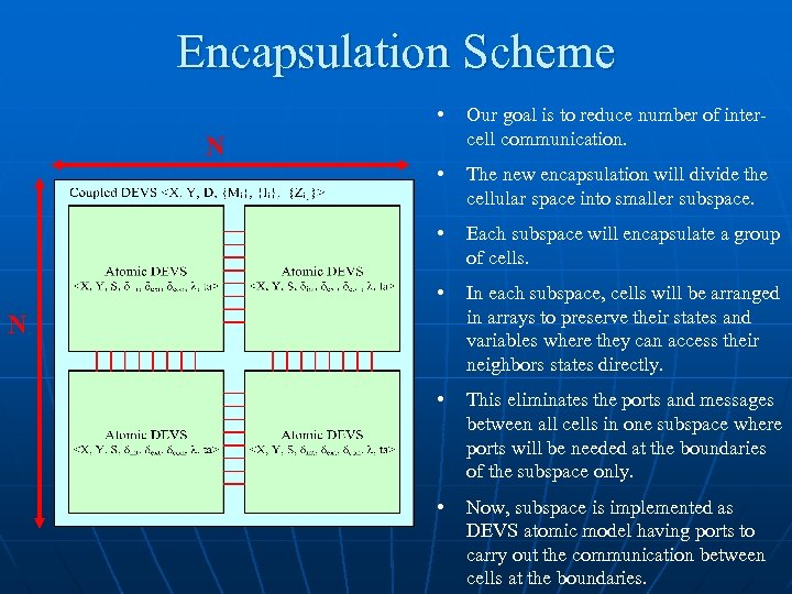 Encapsulation Scheme • Our goal is to reduce number of intercell communication. • The