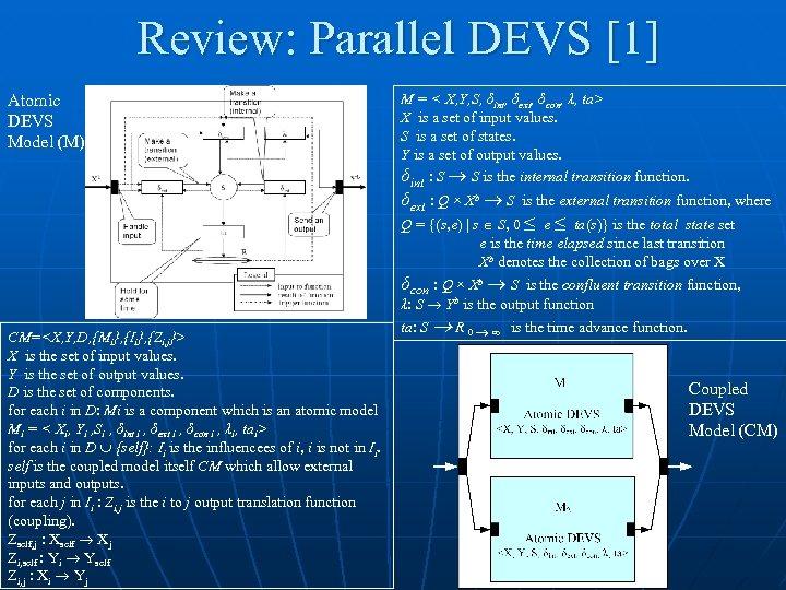 Review: Parallel DEVS [1] Atomic DEVS Model (M) M = < X, Y,