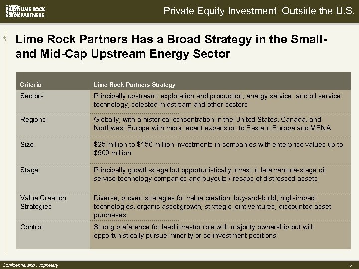 Private Equity Investment Outside the U. S. Lime Rock Partners Has a Broad Strategy