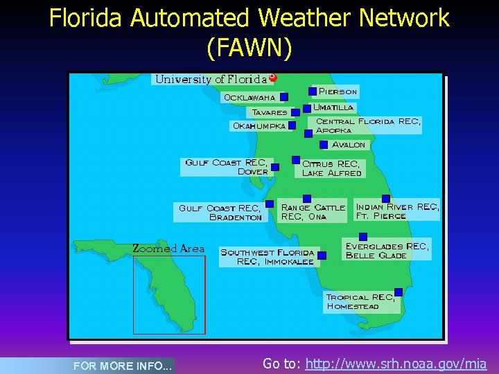 Florida Automated Weather Network (FAWN) FOR MORE INFO. . . Go to: http: //www.
