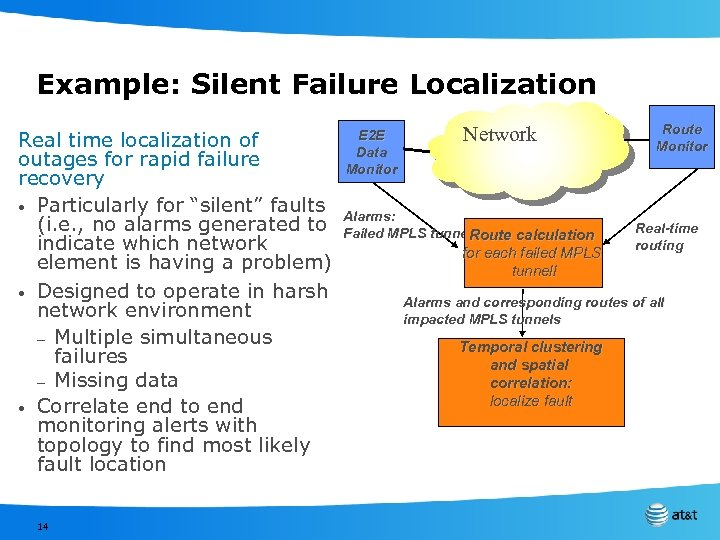 Example: Silent Failure Localization Real time localization of outages for rapid failure recovery •