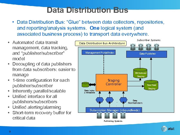 """Data Distribution Bus • Data Distribution Bus: """"Glue"""" between data collectors, repositories, and reporting/analysis"""