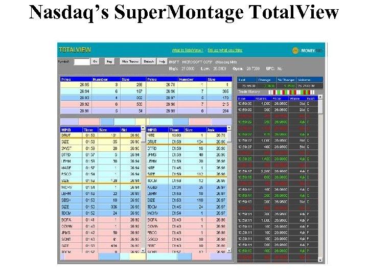 Nasdaq's Super. Montage Total. View