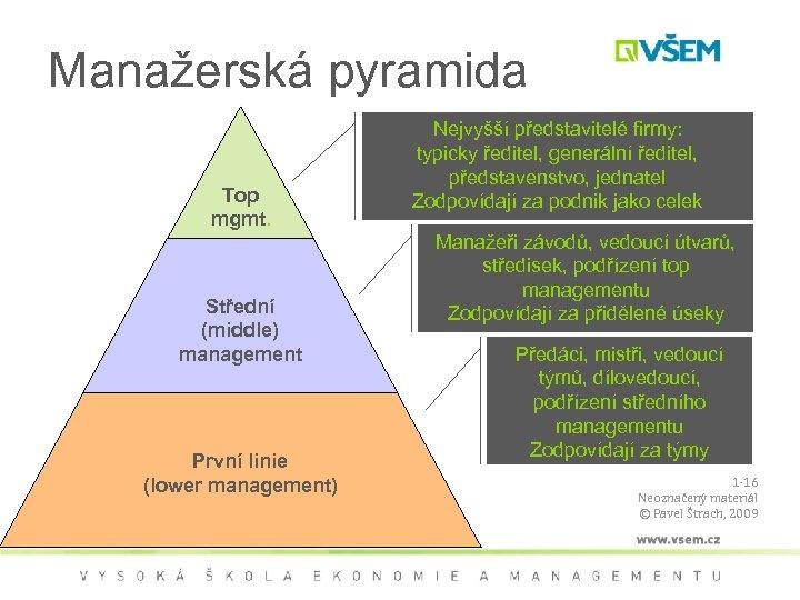 Manažerská pyramida Top mgmt. Střední (middle) management První linie (lower management) Nejvyšší představitelé firmy: