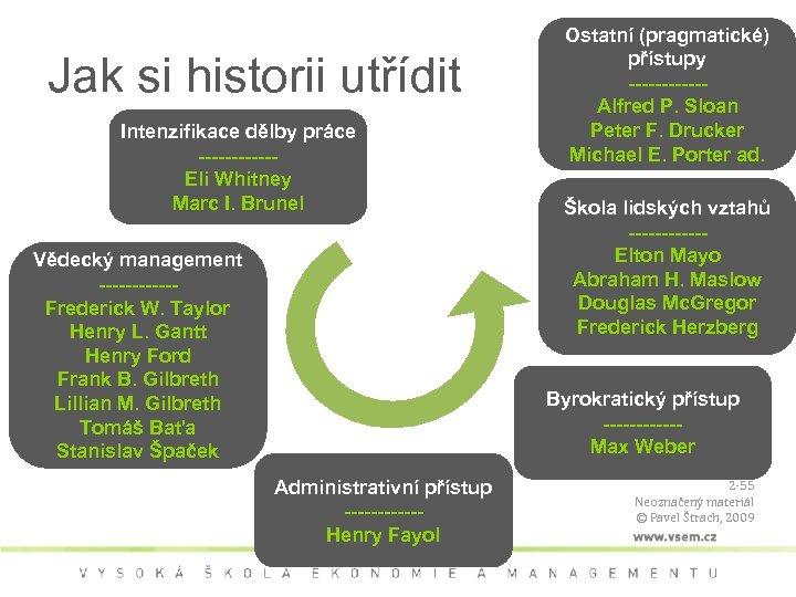 Jak si historii utřídit Intenzifikace dělby práce ------Eli Whitney Marc I. Brunel Vědecký management