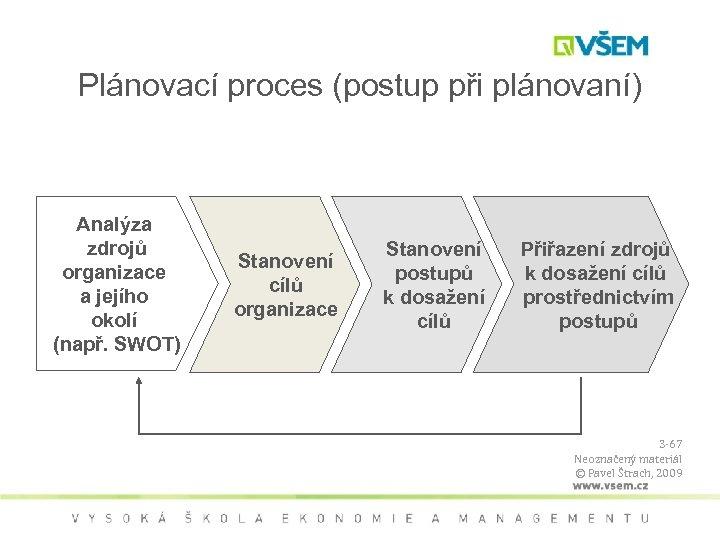 Plánovací proces (postup při plánovaní) Analýza zdrojů organizace a jejího okolí (např. SWOT) Stanovení