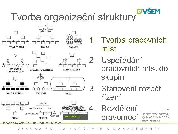 Tvorba organizační struktury UNIVERZITA Received by email in 2004 – source unknown 1. Tvorba