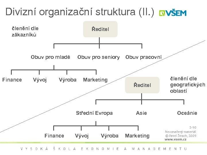 Divizní organizační struktura (II. ) členění dle zákazníků Ředitel Obuv pro mladé Finance Vývoj