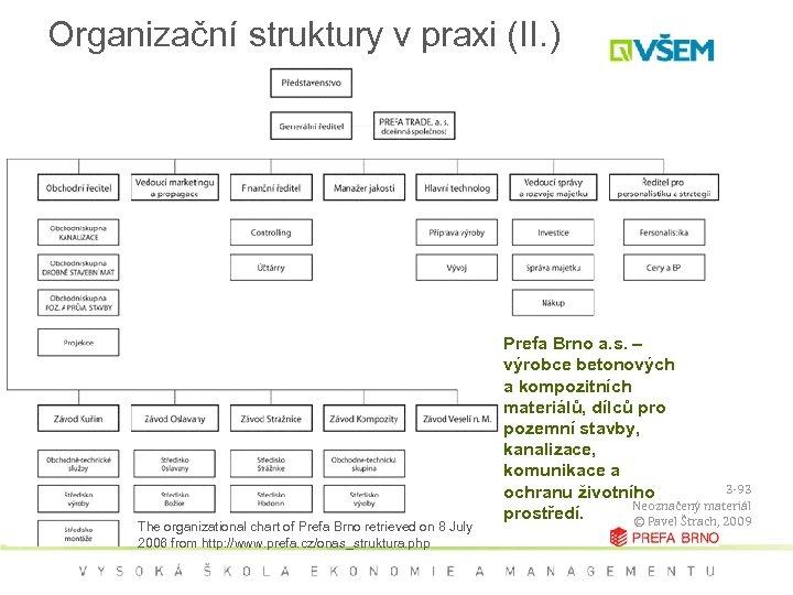 Organizační struktury v praxi (II. ) The organizational chart of Prefa Brno retrieved on