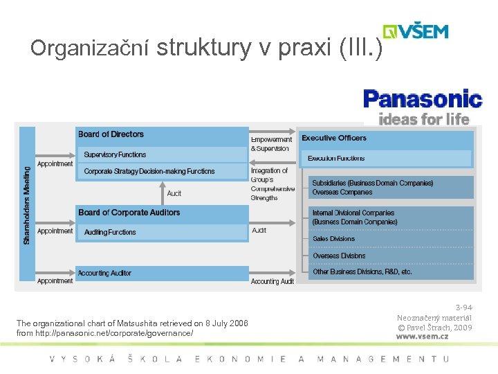 Organizační struktury v praxi (III. ) The organizational chart of Matsushita retrieved on 8
