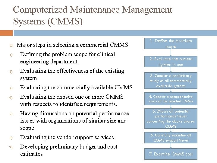 Computerized Maintenance Management Systems (CMMS) 1) 2) 3) 4) 5) 6) 7) Major steps