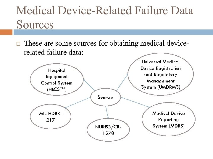 Medical Device-Related Failure Data Sources These are some sources for obtaining medical devicerelated failure