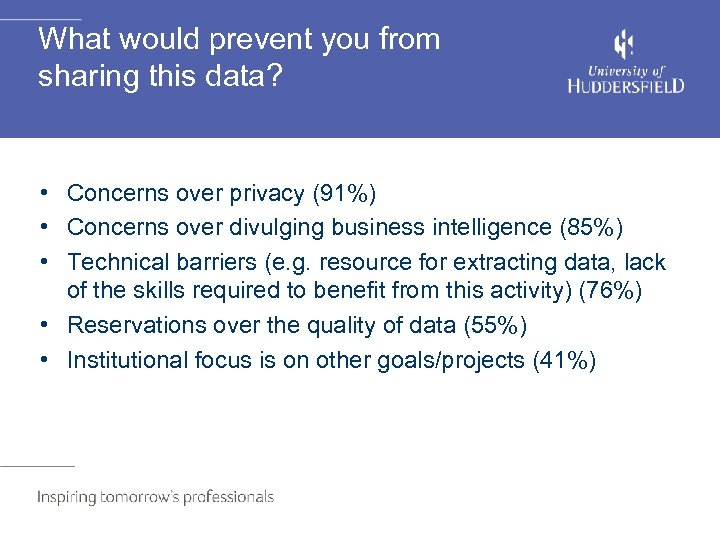 What would prevent you from sharing this data? • Concerns over privacy (91%) •