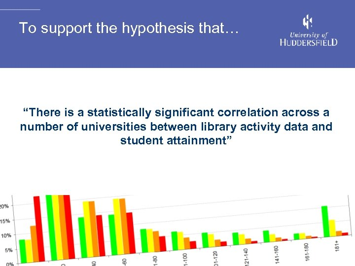 """To support the hypothesis that… """"There is a statistically significant correlation across a number"""