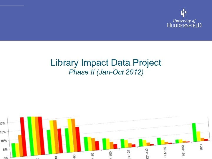 Library Impact Data Project Phase II (Jan-Oct 2012)