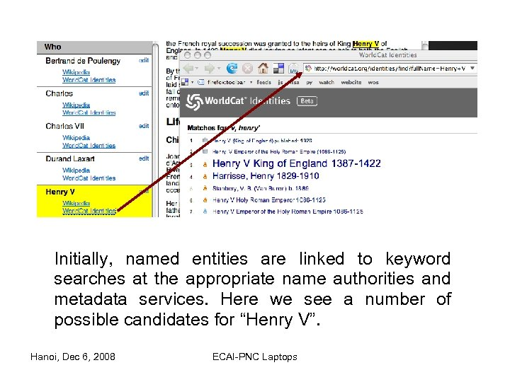 Initially, named entities are linked to keyword searches at the appropriate name authorities and