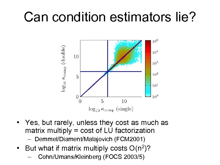 Can condition estimators lie? • Yes, but rarely, unless they cost as much as