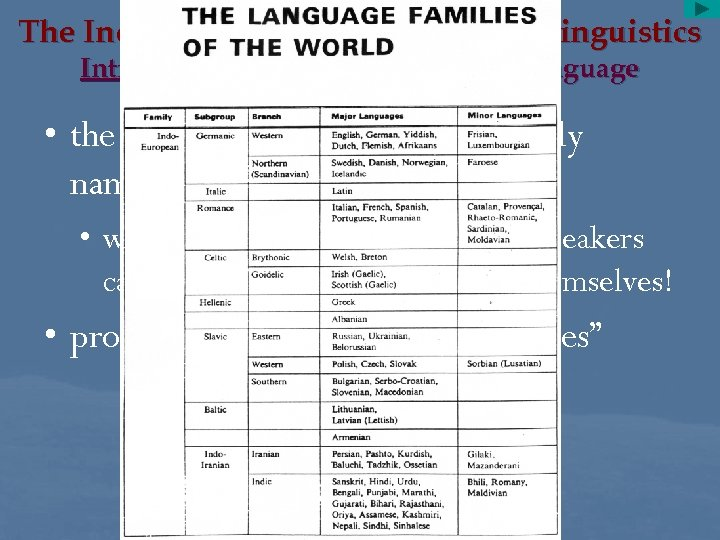 """The Indo-Europeans and Historical Linguistics Introduction: The Archaeology of Language • the """"mother tongue"""""""