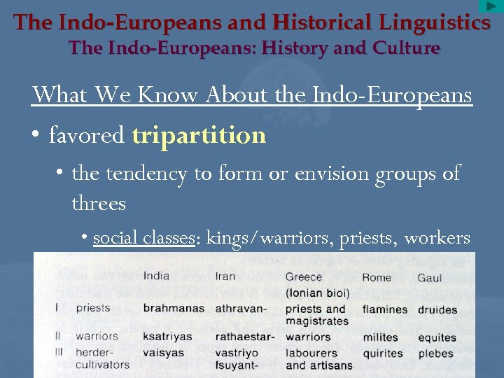 The Indo-Europeans and Historical Linguistics The Indo-Europeans: History and Culture What We Know About