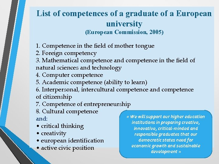 List of competences of a graduate of a European university (European Commission, 2005) 1.