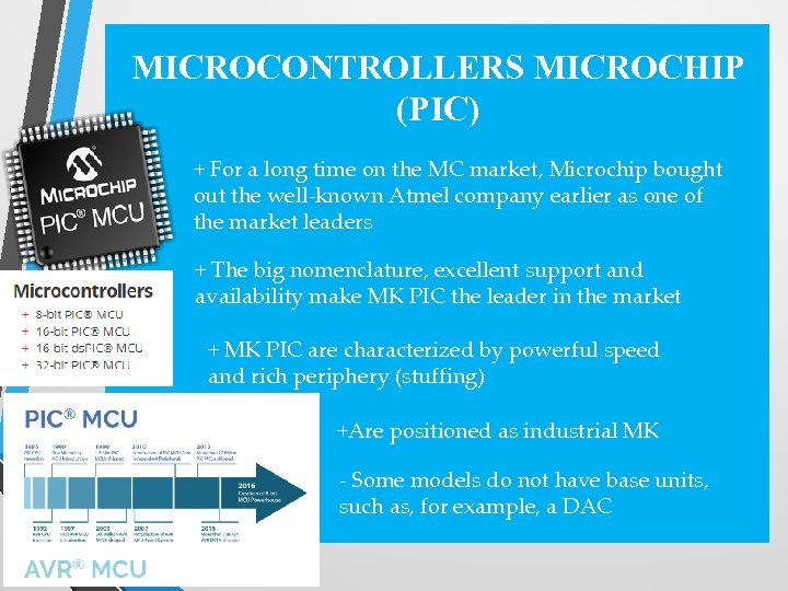 MICROCONTROLLERS MICROCHIP (PIC) + For a long time on the MC market, Microchip bought