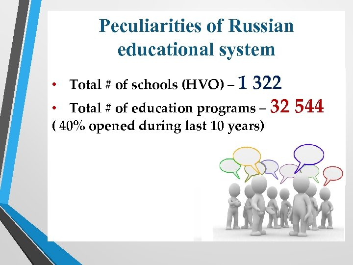 Peculiarities of Russian educational system • Total # of schools (HVO) – 1 322